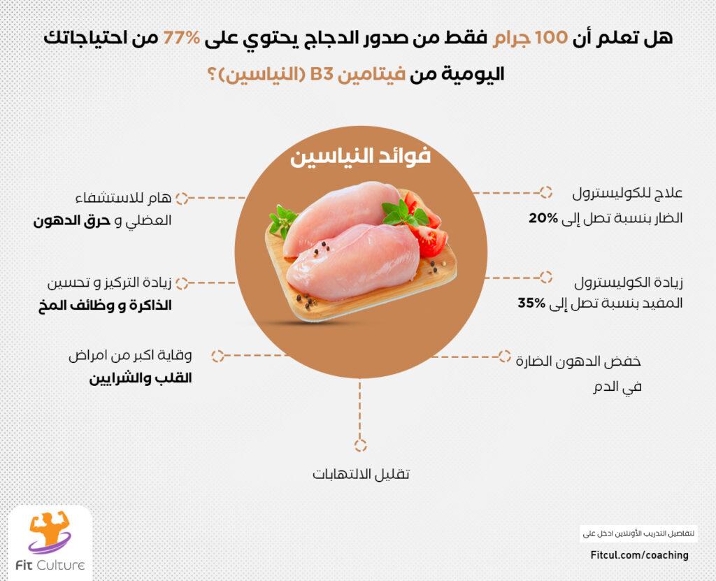الدجاج المقلي